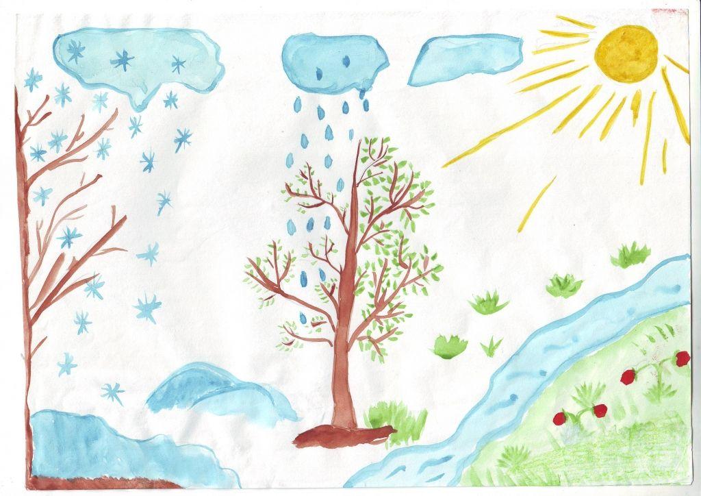 Картинки с весной срисовки